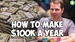 My 30-day new year's pokercoaching challenge starts monday! receive every-day challenges to improve your poker skills: https://pokercoaching.com/30daychallen...