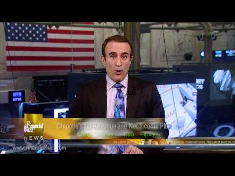 October 28, 2016 Financial News - Business News - Stock Exchange - NYSE - Market News