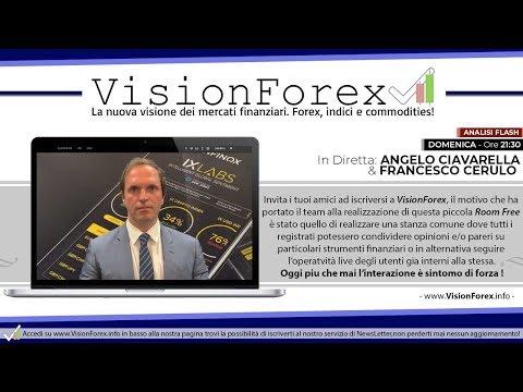 Analisi flash dei Mercati Finanziari del 3 Marzo 2019 con Angelo Ciavarella [Sponsor INFINOX]
