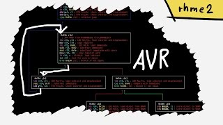Solving AVR reverse engineering challenge with radare2 - rhme2 Jumpy (reversing 100)