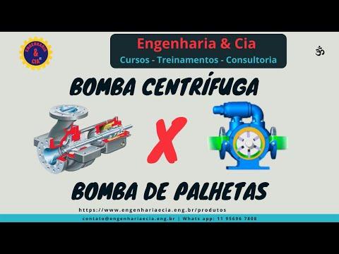 Diferenças Conceitual entre Bomba centrifuga e Bomba de Palhetas