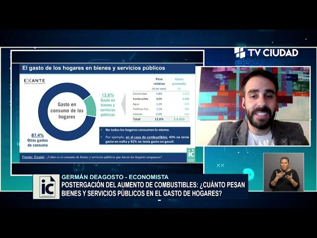 Informe Capital | Columna Economía 27/04/21