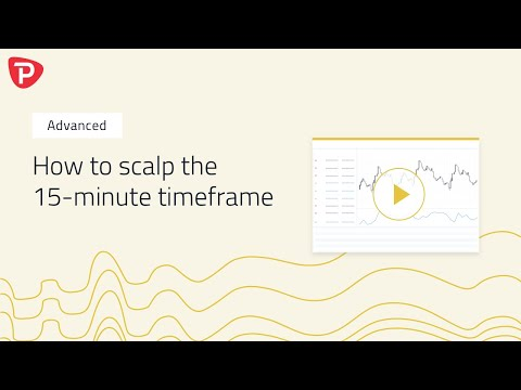 Advanced strategy session: How to scalp the 15-minute timeframe