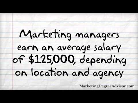 Is A Marketing Degree Worthless?