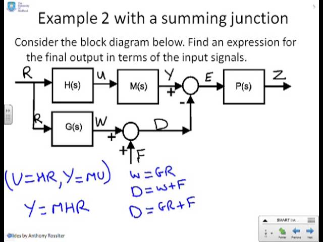 Block diagram 4 - YouTubeYouTube