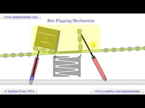 how to make a pop up mechanism