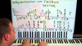 Forever Young Piano Lesson part 1 Alphaville
