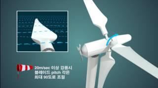 [기계설비] 소형 풍력 발전장치의 블레이드 피치 제어장…
