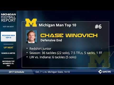 michigan-football-report:-top-10-michigan-players---week-8