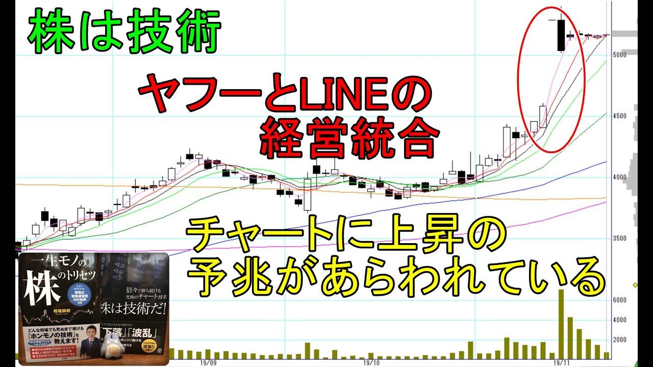 株価 yahoo