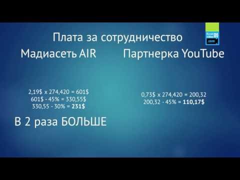 Партнерка YouTube или Медиасеть Где можно больше заработать Примеры в цифрах  AIR