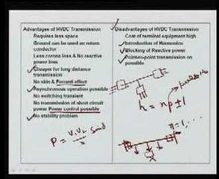 Module 1 Lecture 1 Power System Operations and Control thumbnail