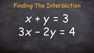 How to find the intersection point of two linear equations