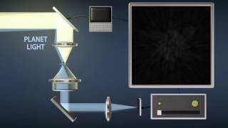 WFIRST-AFTA: Coronograph Technology Development