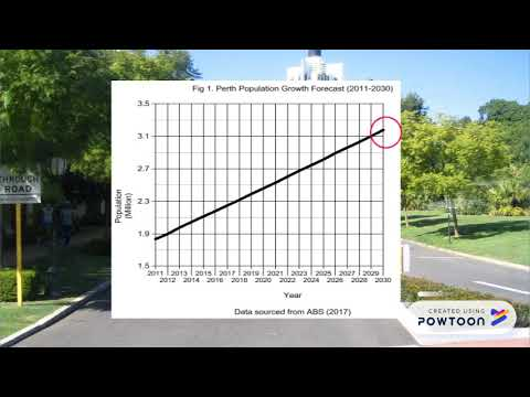 Perth Population Growth Part 1 (Andrew Watson)