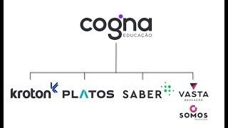 Cogna/kroton Educação: Apresentação Institucional  Krot3/cogn3