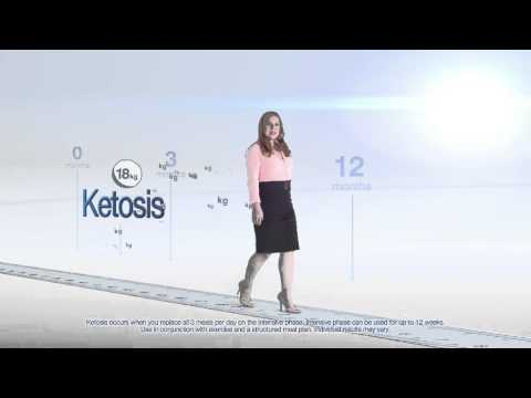 Optifast TVC 30sec. from YouTube · Duration:  31 seconds