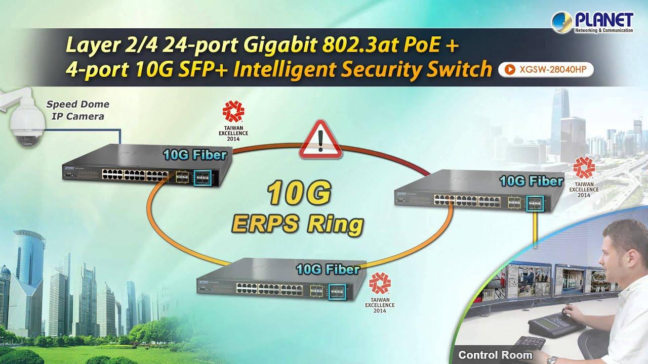 Layer 2/4 24-port Gigabit 802 3at PoE + 4-port 10G SFP+ Intelligent  Security Switch (XGSW-28040HP)