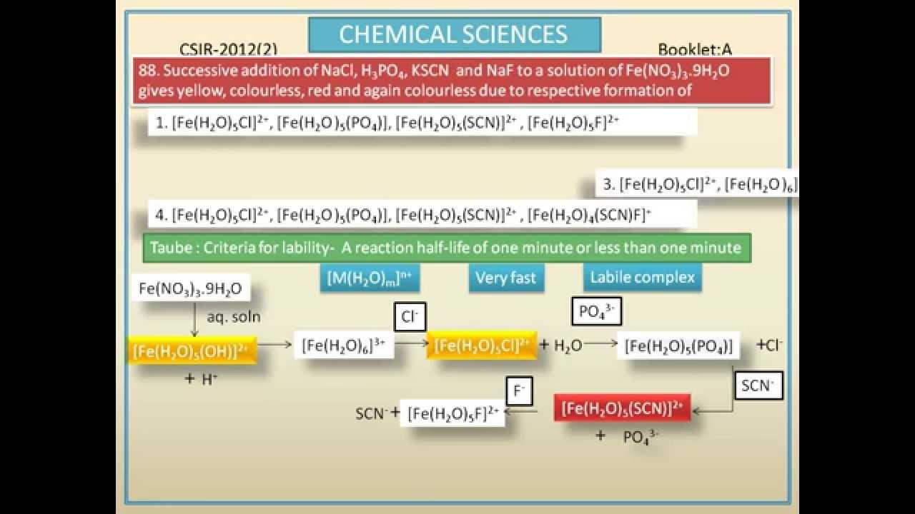 Labile Complex Coordination Compounds Csir Ugc Chemistry Solution
