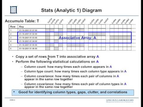 4. Analysis of Structured Data