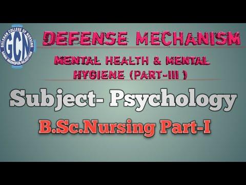 Defense Mechanism Mental Health Mental Hygiene Part Iii Youtube