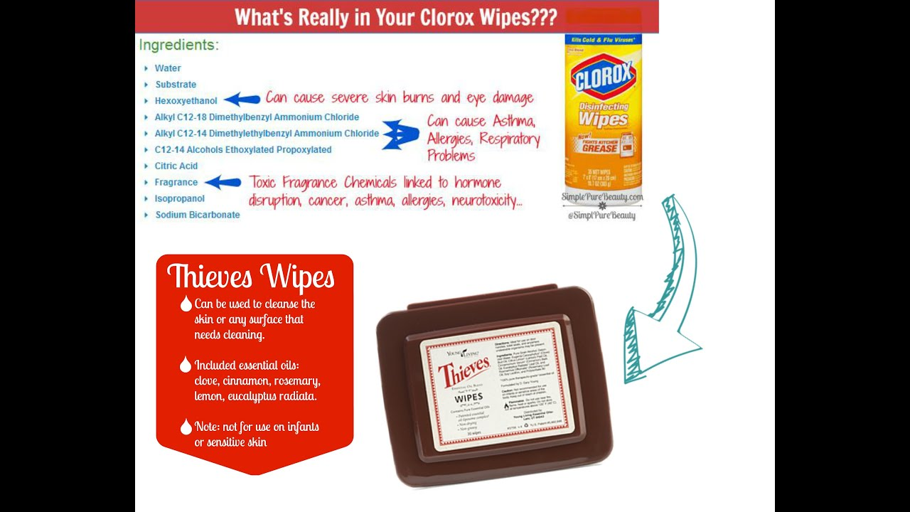 DIY Thieves wipes - YouTube