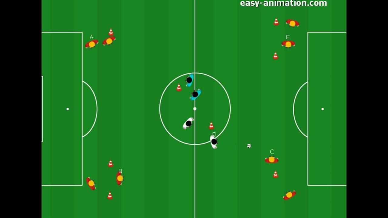 Fussball Training Spielverlagerung Und Vertikale Passe Positions Spezifisch Trainieren