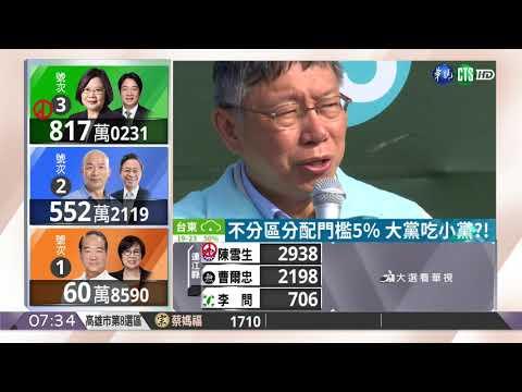 不分區分配門檻5% 大黨吃小黨?!   華視新聞 20200112