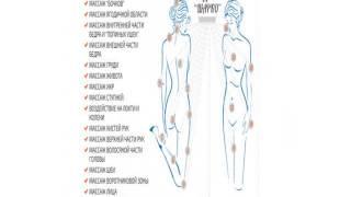 клетчатка похудела