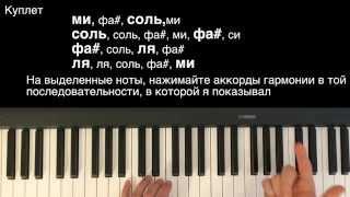 как играть катюшу на пианино