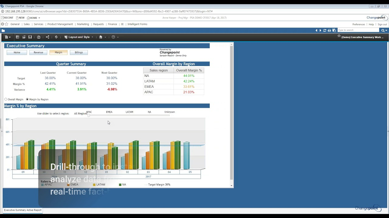 Changepoint Business Intelligence