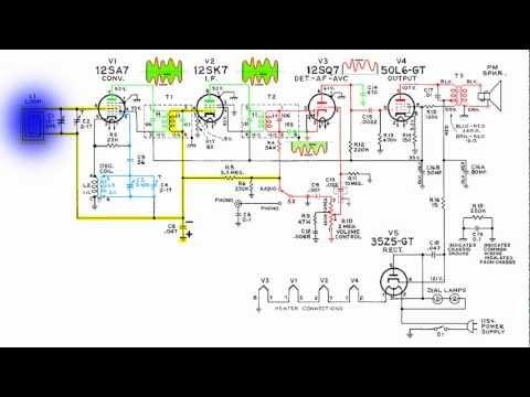 AA5 Radio Signal Flow
