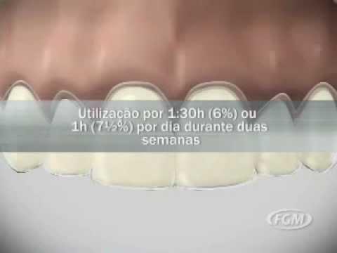Dental Abs White Class Com Calcio Youtube