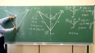 сопротивление материалов. B-12 (растяжение/сжатие, симметричная ферма, нагрев)