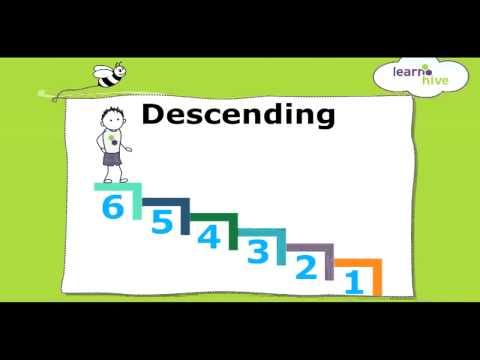 Ascending and Descending numbers for KG