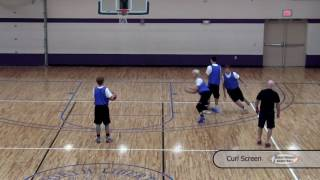 17 Basketball Screens For Offense