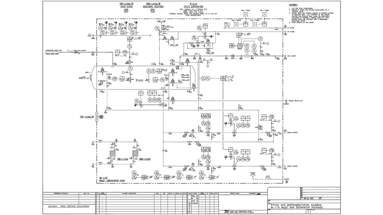 Piping And Instrumentation Diagram Training Trusted Wiring Enthusiast Diagrams U2022 Engineering Design Process