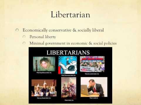 2.2 Political Ideologies Part 2 AP Gov