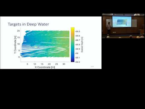 Anomaly Detection in Multibeam Echosounder Seabed Scans (SIPL)