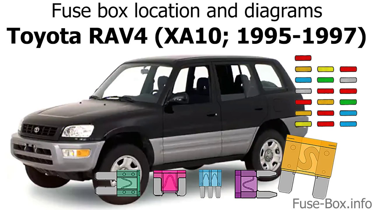 Fuse box location and diagrams: Toyota RAV4 (XA10; 1995-1997) - YouTube | 1997 Toyota Rav4 Fuse Box Chart |  | YouTube