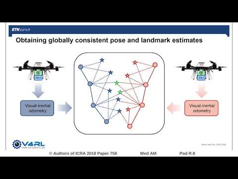 Towards Globally Consistent Visual-Inertial Collaborative SLAM