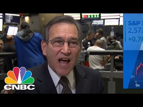 Consumer Confidence Index Beats Expectations At 125.9 | CNBC