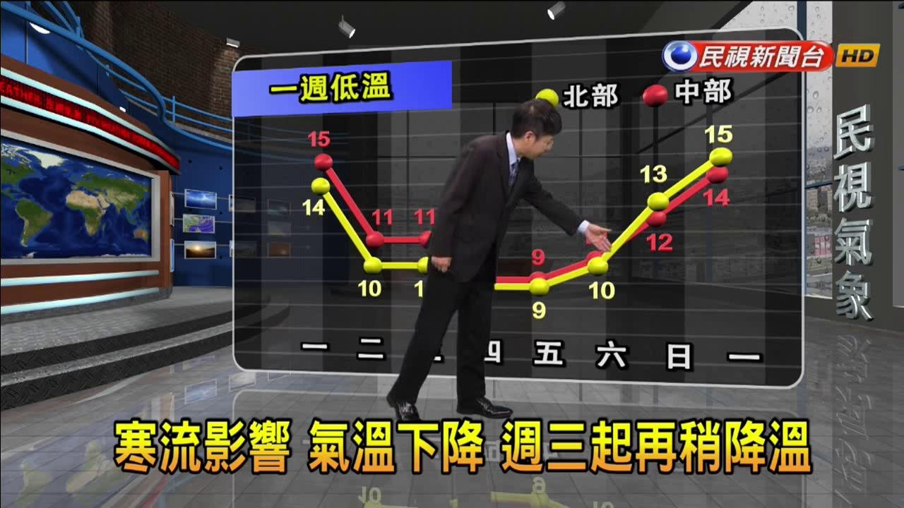 2018/01/09 寒流影響 氣溫下降-民視新聞 - YouTube