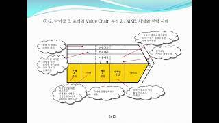 7. 공인노무사 경영학개론 6, 마케팅관리론 3
