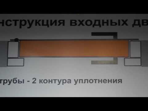Контуры уплотнения входных дверей