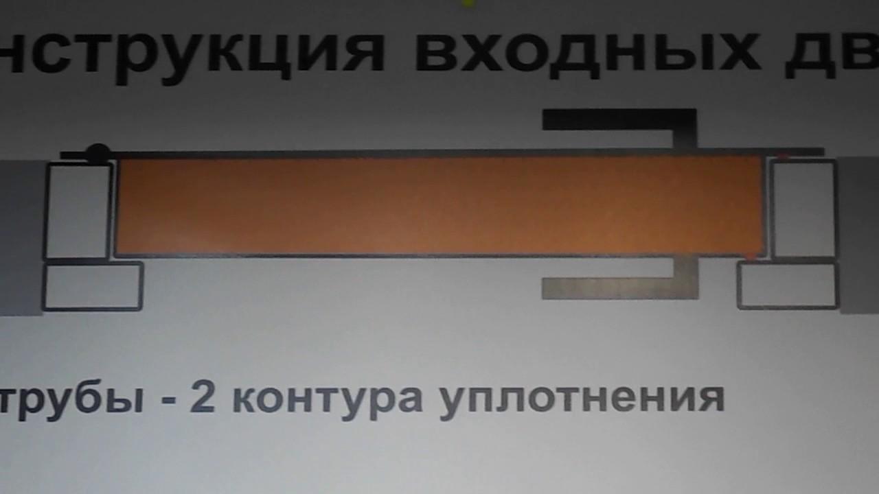 Акция ❗ до 4 октября самая низкая цена ❗ спешите пока есть!. Двери межкомнатные альфа, йота экошпон light 3d 2900 рублей за комплект!