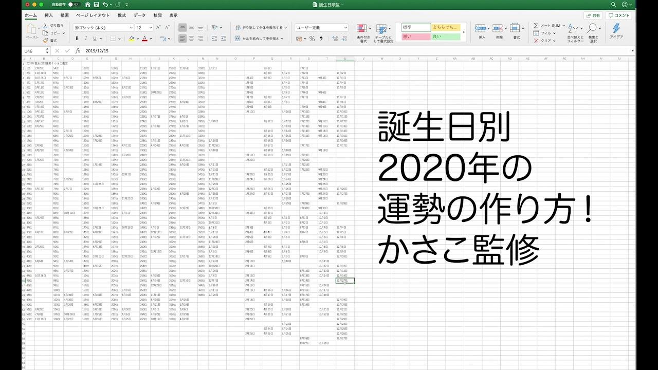 誕生日別2020年の運勢ランキング決定版の作り方無料公開 Youtube