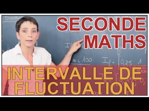 Intervalle de fluctuation - Statistiques - Maths seconde - Les Bons Profs