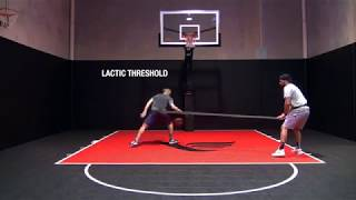 Basketball Athlete Development & Performance