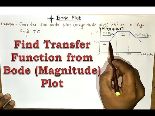 Find Transfer Function from Bode (Magnitude) Plot: Lect no 1